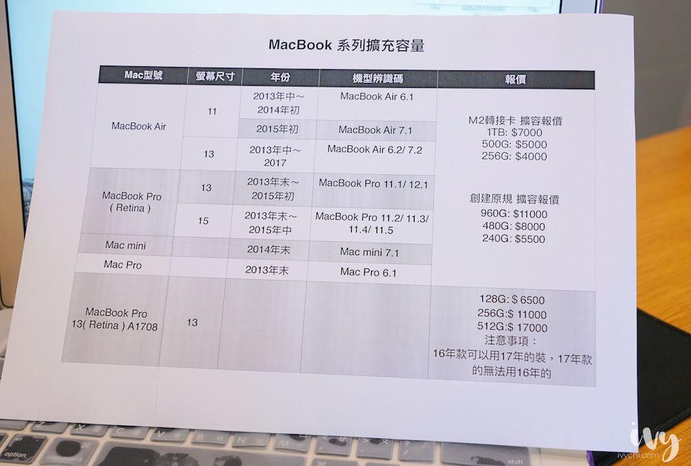 Mac硬碟容量擴充價格-逢甲Mac維修
